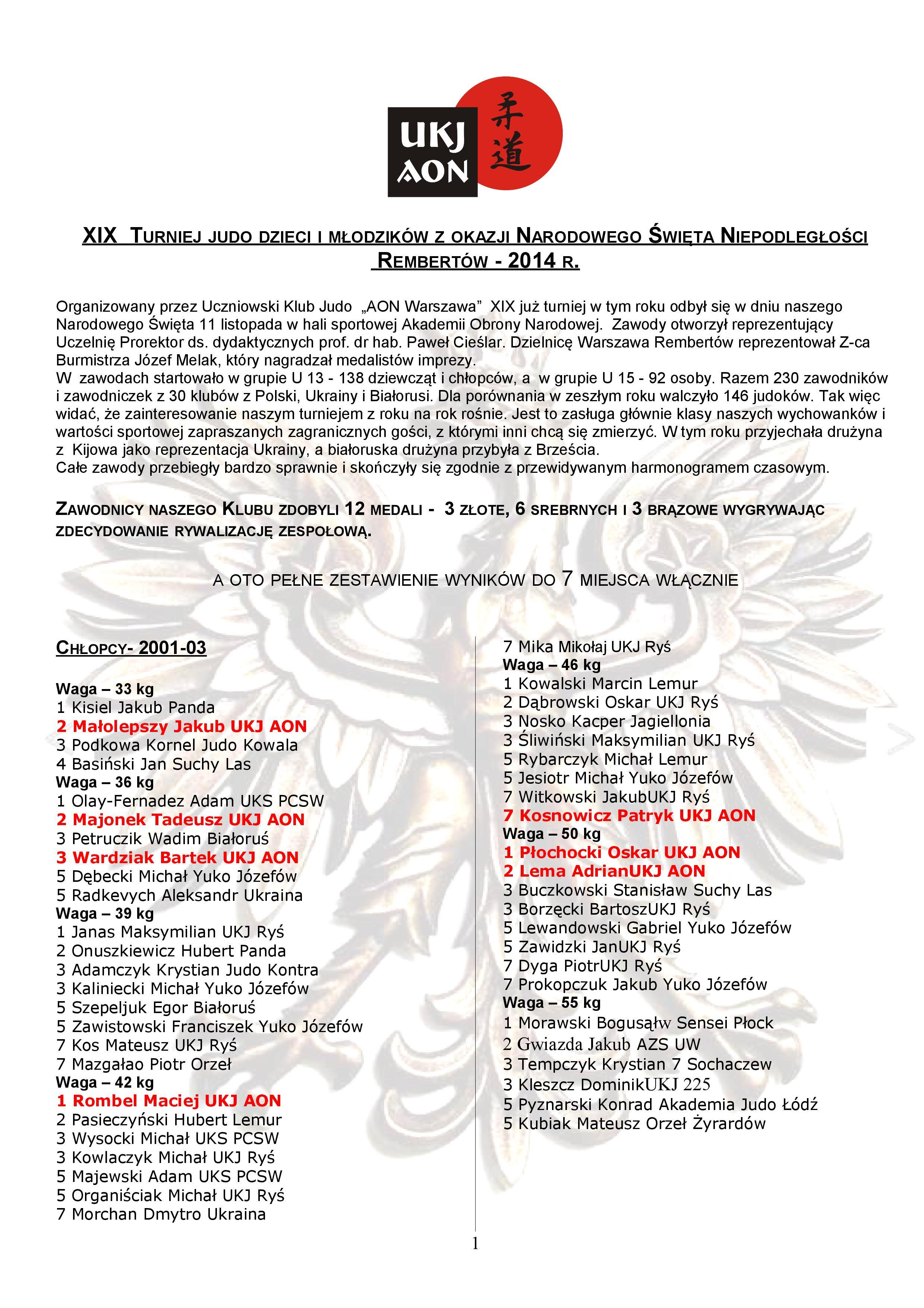 Wyniki Rembertów 2014-page-001