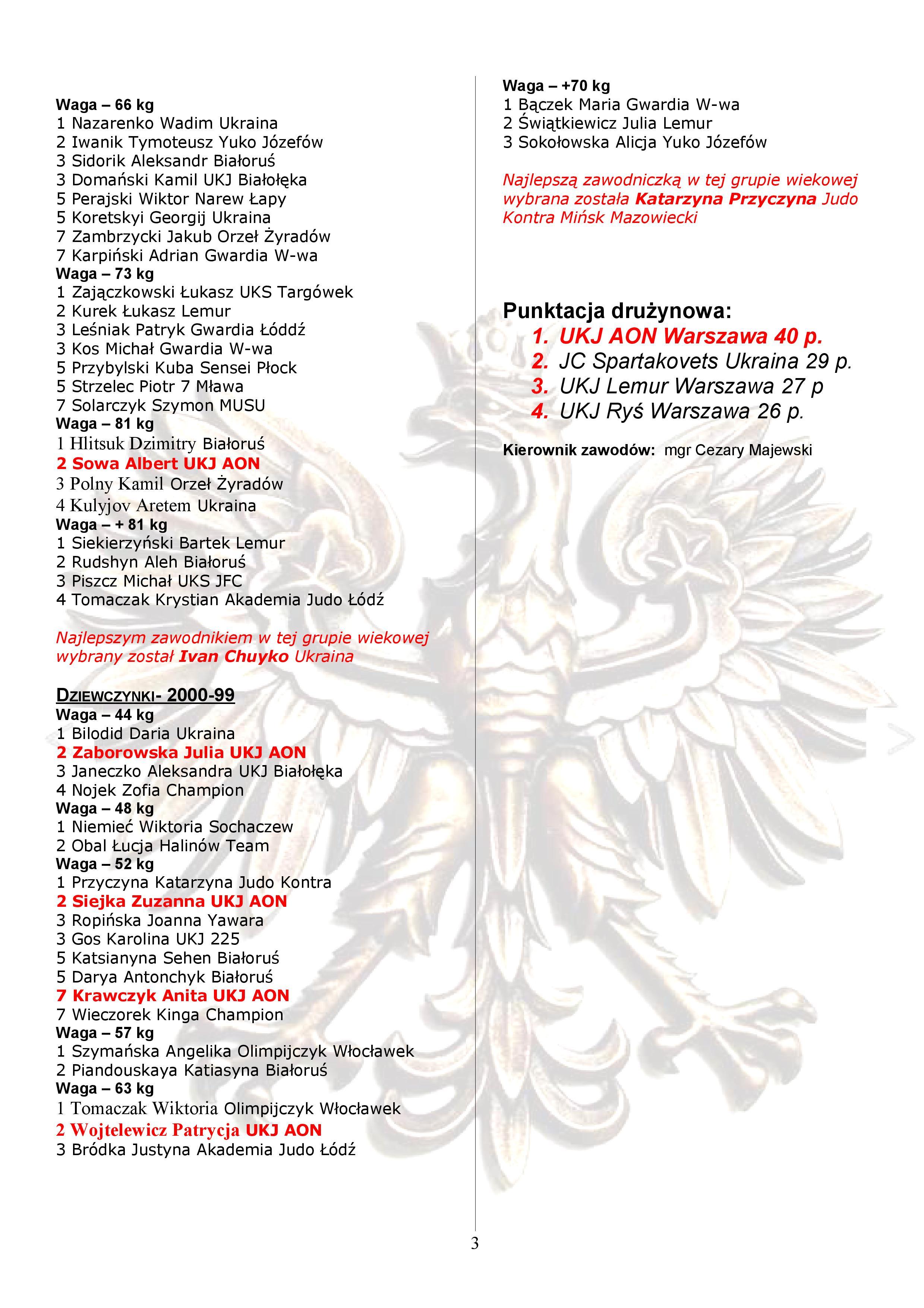 Wyniki Rembertów 2014-page-003