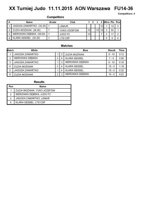 AON turniej 2015-page-002