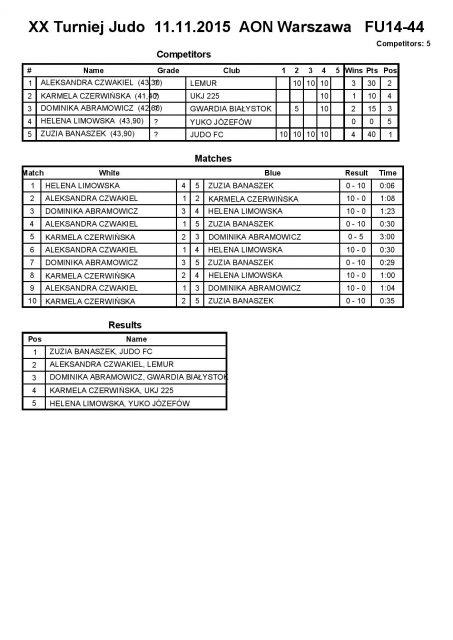 AON turniej 2015-page-004