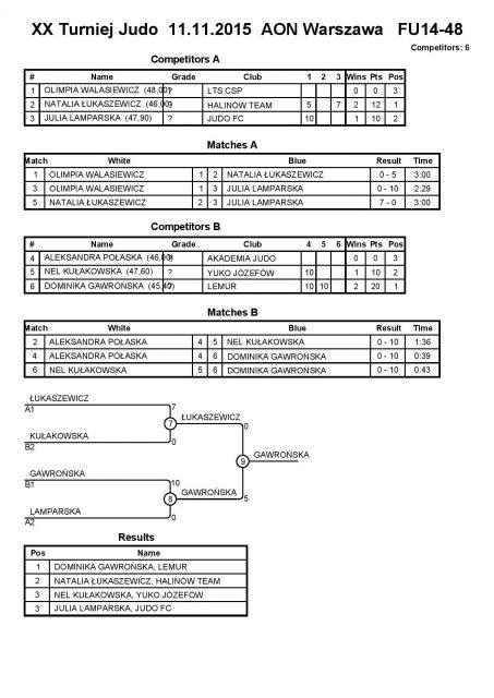 AON turniej 2015-page-005