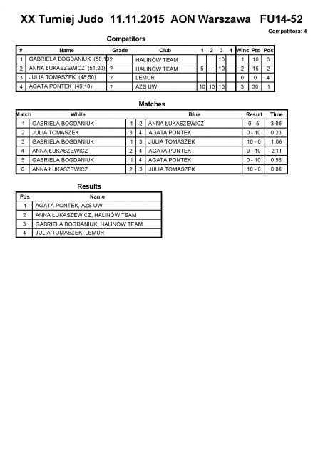 AON turniej 2015-page-006