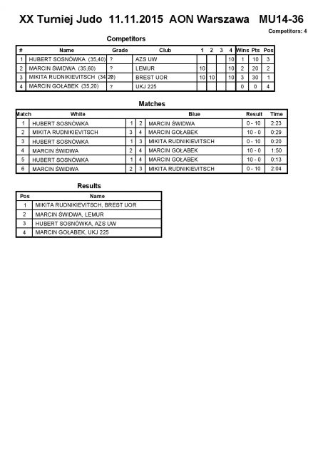AON turniej 2015-page-010