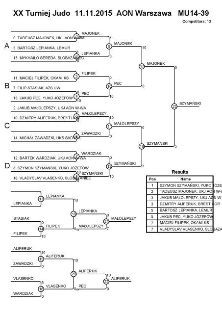 AON turniej 2015-page-011