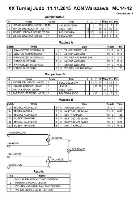 AON turniej 2015-page-012