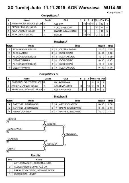 AON turniej 2015-page-015