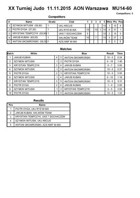 AON turniej 2015-page-016