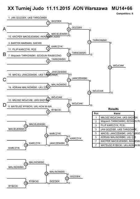 AON turniej 2015-page-018