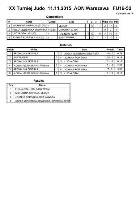 AON turniej 2015-page-021