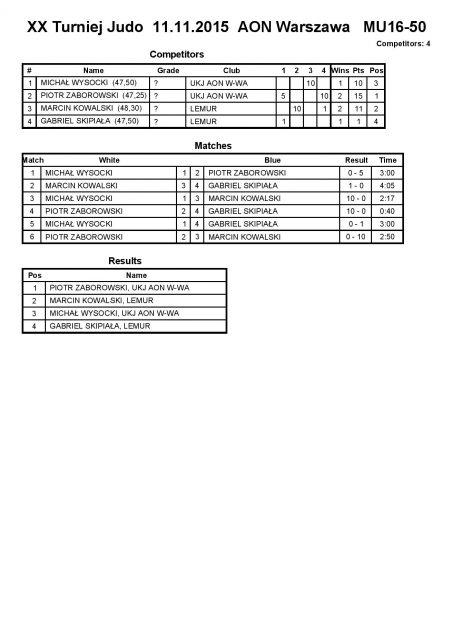 AON turniej 2015-page-028