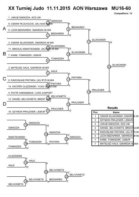 AON turniej 2015-page-030