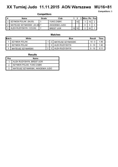 AON turniej 2015-page-034